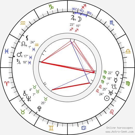 Barney Bernard birth chart, biography, wikipedia 2018, 2019