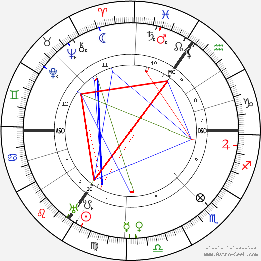 Mary Jane Bennett astro natal birth chart, Mary Jane Bennett horoscope, astrology