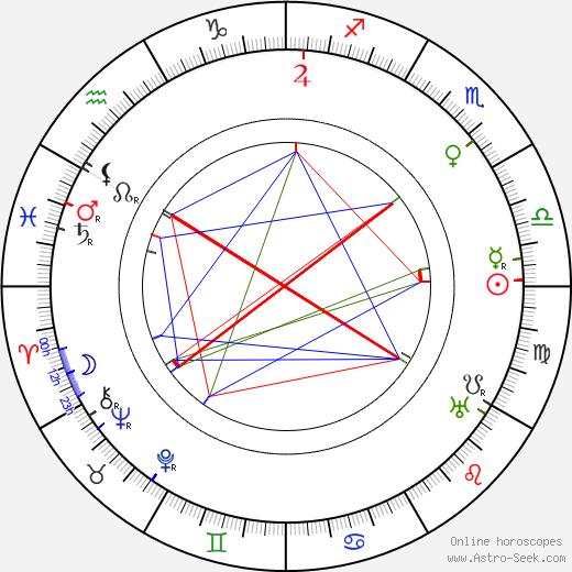 Ernesto Almirante день рождения гороскоп, Ernesto Almirante Натальная карта онлайн