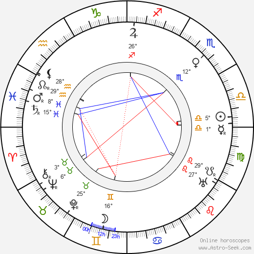 Stanner E. V. Taylor birth chart, biography, wikipedia 2019, 2020