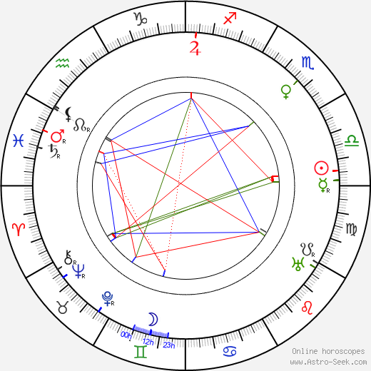 Stanner E. V. Taylor astro natal birth chart, Stanner E. V. Taylor horoscope, astrology