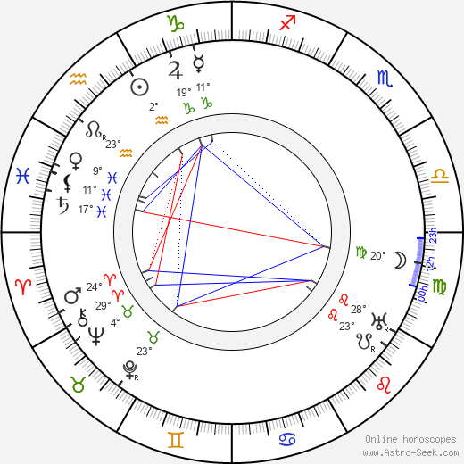Constance Collier birth chart, biography, wikipedia 2020, 2021