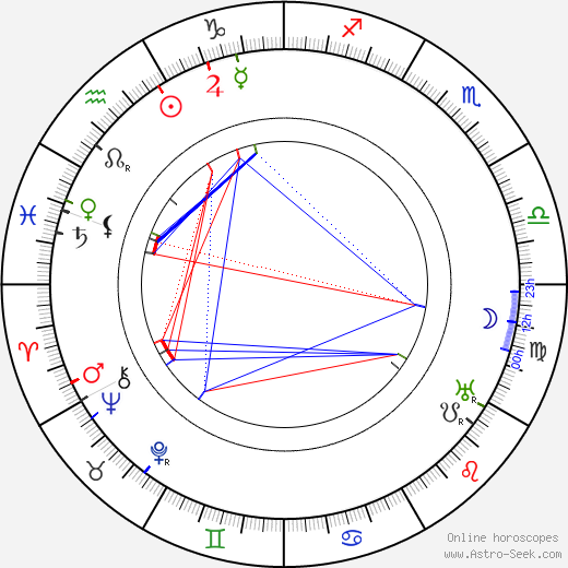 Constance Collier birth chart, Constance Collier astro natal horoscope, astrology