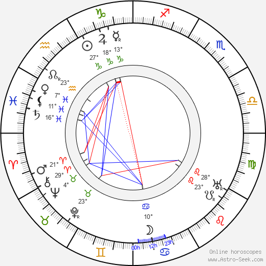 Oscar Apfel birth chart, biography, wikipedia 2018, 2019