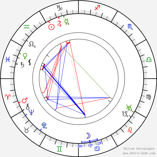 Oscar Apfel astro natal birth chart, Oscar Apfel horoscope, astrology