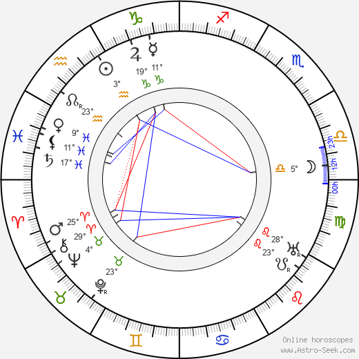 William Desmond birth chart, biography, wikipedia 2019, 2020