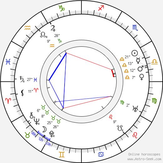 Tom Santschi birth chart, biography, wikipedia 2019, 2020