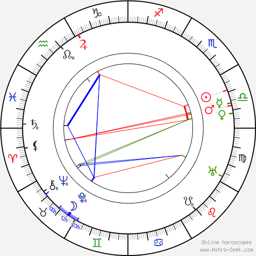 Tom Santschi astro natal birth chart, Tom Santschi horoscope, astrology