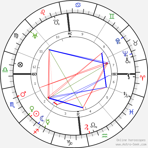 Georg Kaiser tema natale, oroscopo, Georg Kaiser oroscopi gratuiti, astrologia