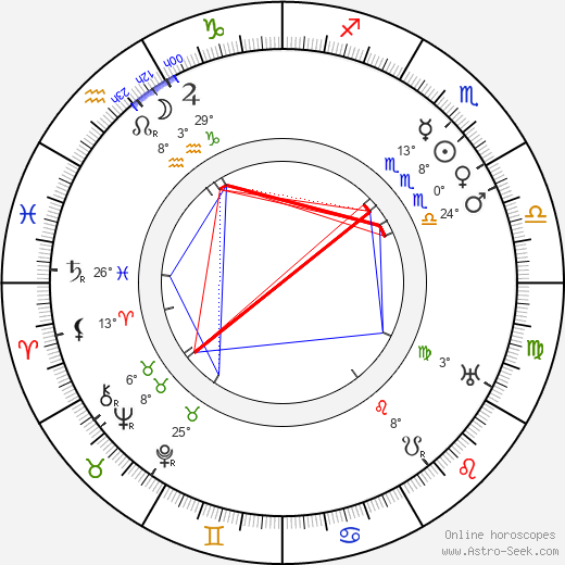 Paul Beckers birth chart, biography, wikipedia 2019, 2020