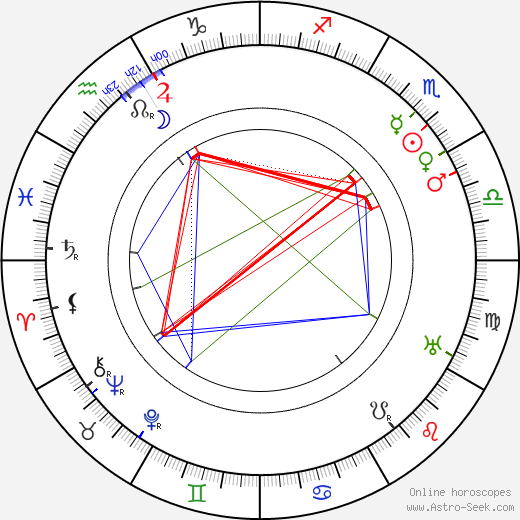 Paul Beckers astro natal birth chart, Paul Beckers horoscope, astrology