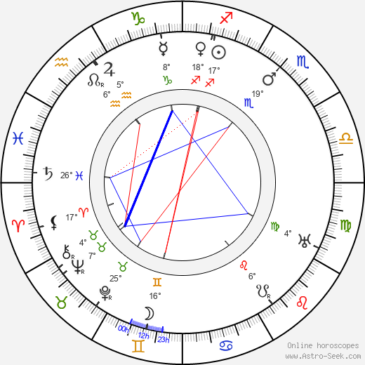 Alfred C. Abadie birth chart, biography, wikipedia 2019, 2020