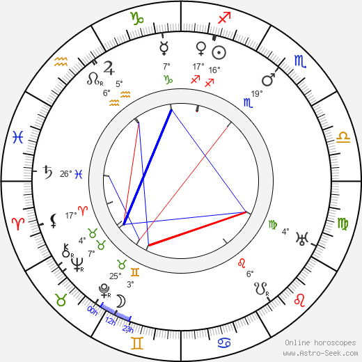 Wallace Worsley birth chart, biography, wikipedia 2018, 2019