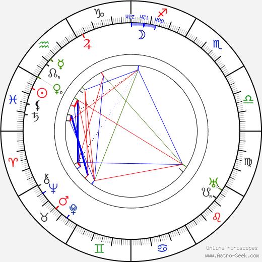 Jan Purkrábek tema natale, oroscopo, Jan Purkrábek oroscopi gratuiti, astrologia