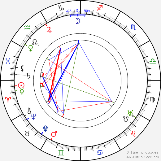 Sidney M. Goldin tema natale, oroscopo, Sidney M. Goldin oroscopi gratuiti, astrologia
