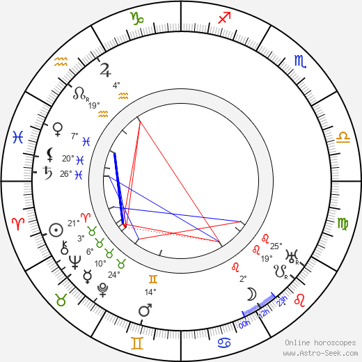 Holger-Madsen birth chart, biography, wikipedia 2017, 2018