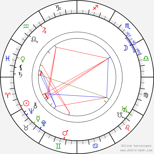 Karel Faltys tema natale, oroscopo, Karel Faltys oroscopi gratuiti, astrologia