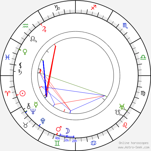 Rudolf Nelson tema natale, oroscopo, Rudolf Nelson oroscopi gratuiti, astrologia