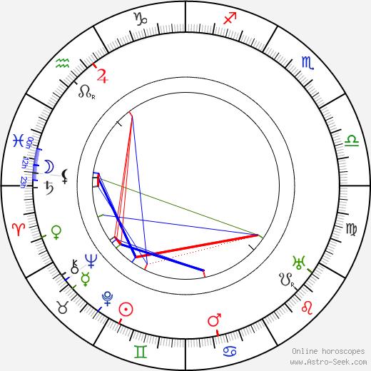 Bill Robinson tema natale, oroscopo, Bill Robinson oroscopi gratuiti, astrologia