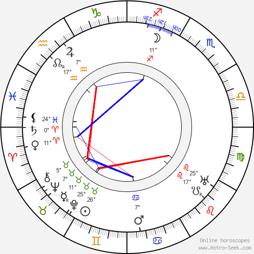 Conway Tearle birth chart, biography, wikipedia 2019, 2020