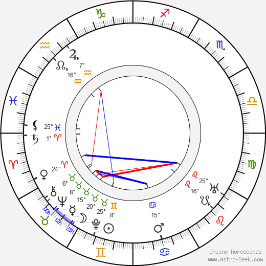 Roger Vincent birth chart, biography, wikipedia 2020, 2021