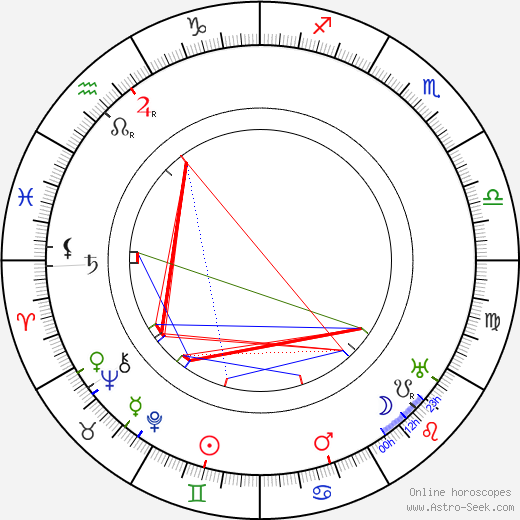 Franklyn Farnum astro natal birth chart, Franklyn Farnum horoscope, astrology