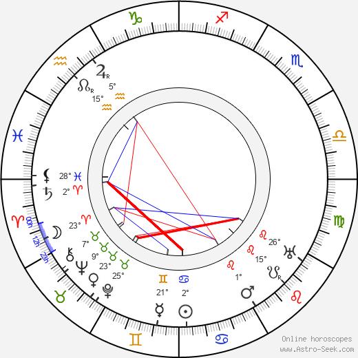 Wells Hastings birth chart, biography, wikipedia 2019, 2020