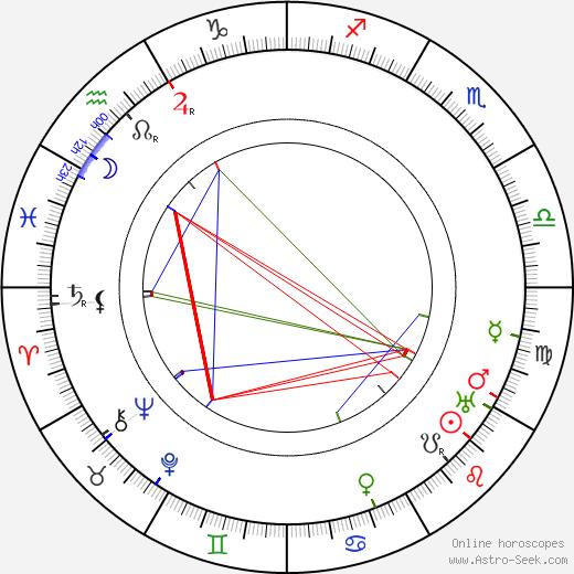 Harry A. Earnshaw birth chart, Harry A. Earnshaw astro natal horoscope, astrology