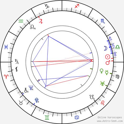 Bartolomeo Pagano astro natal birth chart, Bartolomeo Pagano horoscope, astrology