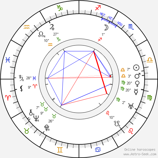Kijaku Ôtani birth chart, biography, wikipedia 2018, 2019