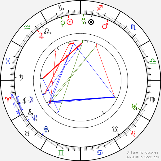 Edward Morgan Forster tema natale, oroscopo, Edward Morgan Forster oroscopi gratuiti, astrologia