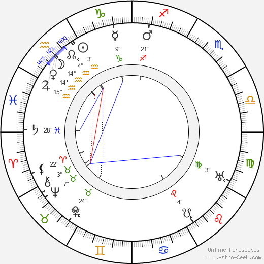 Leopolda Dostalová birth chart, biography, wikipedia 2019, 2020