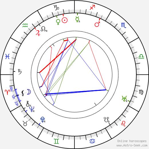 Paul Porcasi tema natale, oroscopo, Paul Porcasi oroscopi gratuiti, astrologia