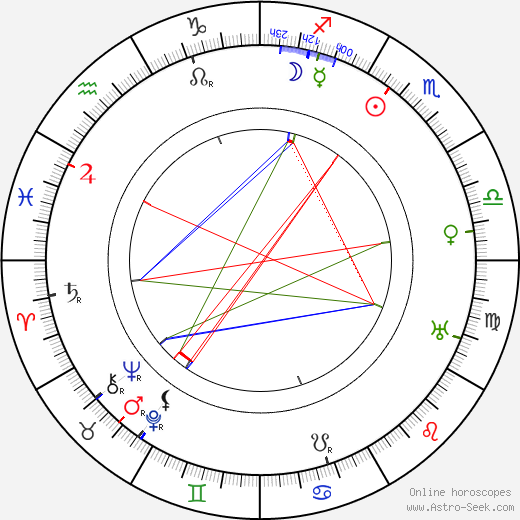 Lewis Stone astro natal birth chart, Lewis Stone horoscope, astrology