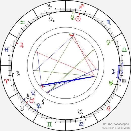 Gunnar Tolnæs tema natale, oroscopo, Gunnar Tolnæs oroscopi gratuiti, astrologia