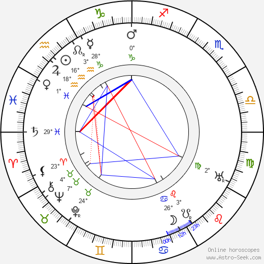Edward Rigby birth chart, biography, wikipedia 2019, 2020