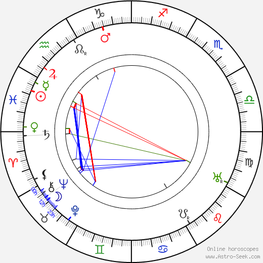Мэйбл Додж Mabel Dodge Luhan день рождения гороскоп, Mabel Dodge Luhan Натальная карта онлайн