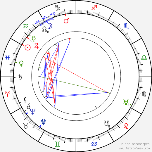 Ромео Бозетти Romeo Bosetti день рождения гороскоп, Romeo Bosetti Натальная карта онлайн