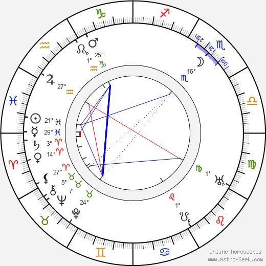 Leon M. Lion birth chart, biography, wikipedia 2019, 2020