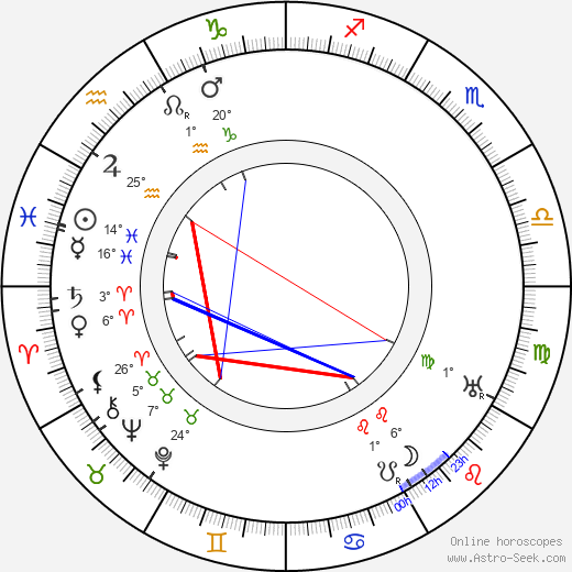 Walter Long birth chart, biography, wikipedia 2019, 2020