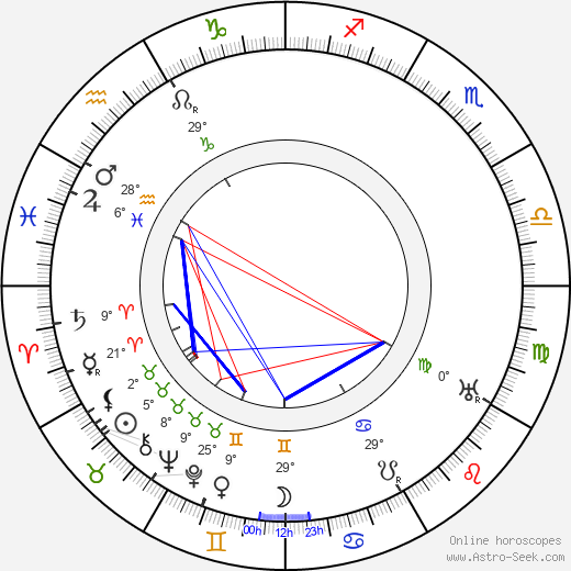 Eric Campbell birth chart, biography, wikipedia 2019, 2020