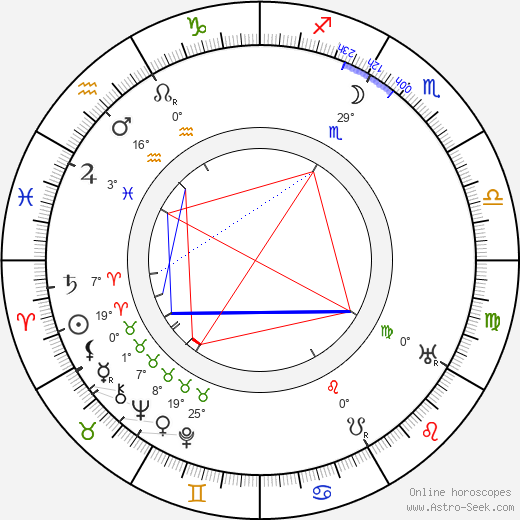 Thomas Meighan birth chart, biography, wikipedia 2018, 2019