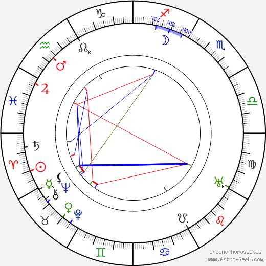 Watson Downs tema natale, oroscopo, Watson Downs oroscopi gratuiti, astrologia