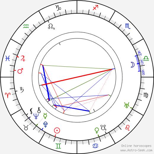 Franz W. Schröder-Schrom tema natale, oroscopo, Franz W. Schröder-Schrom oroscopi gratuiti, astrologia