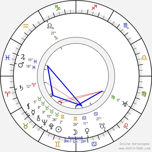 George Rosener birth chart, biography, wikipedia 2019, 2020