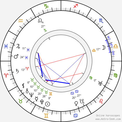 Kathlyn Williams birth chart, biography, wikipedia 2018, 2019