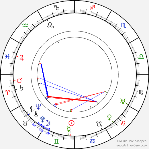 Alwin Neuss tema natale, oroscopo, Alwin Neuss oroscopi gratuiti, astrologia