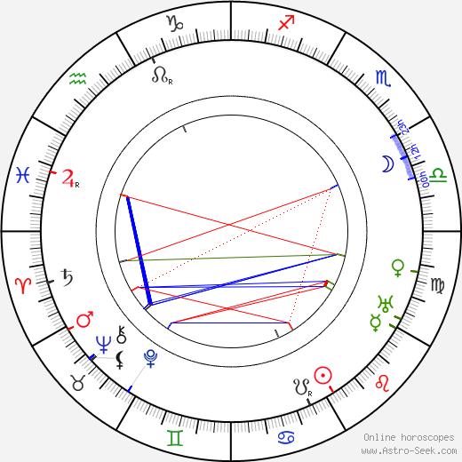 J. Warren Kerrigan tema natale, oroscopo, J. Warren Kerrigan oroscopi gratuiti, astrologia