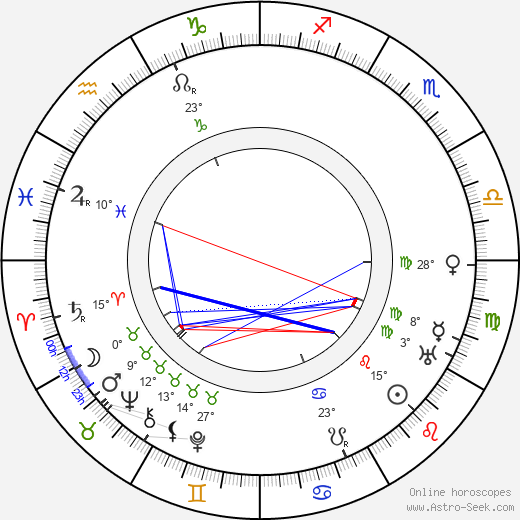 Bob Smith birth chart, biography, wikipedia 2019, 2020