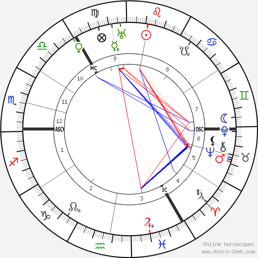 Robert William Johnstone tema natale, oroscopo, Robert William Johnstone oroscopi gratuiti, astrologia